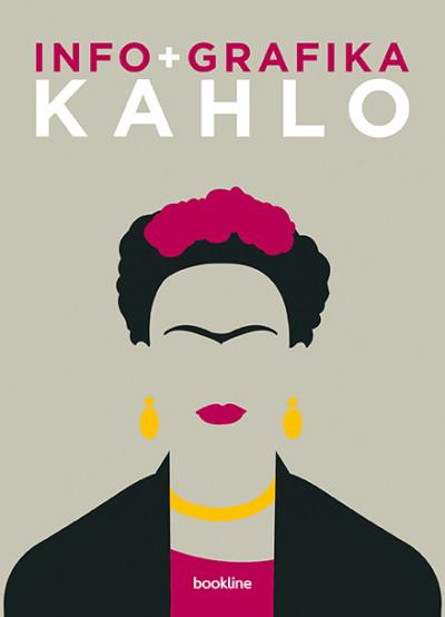 Infografika - Kahlo - Sophie Collins